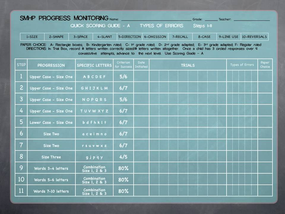 SMHP Progress Monitoring Form A.mov